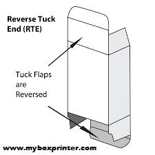 RTE Style Boxes
